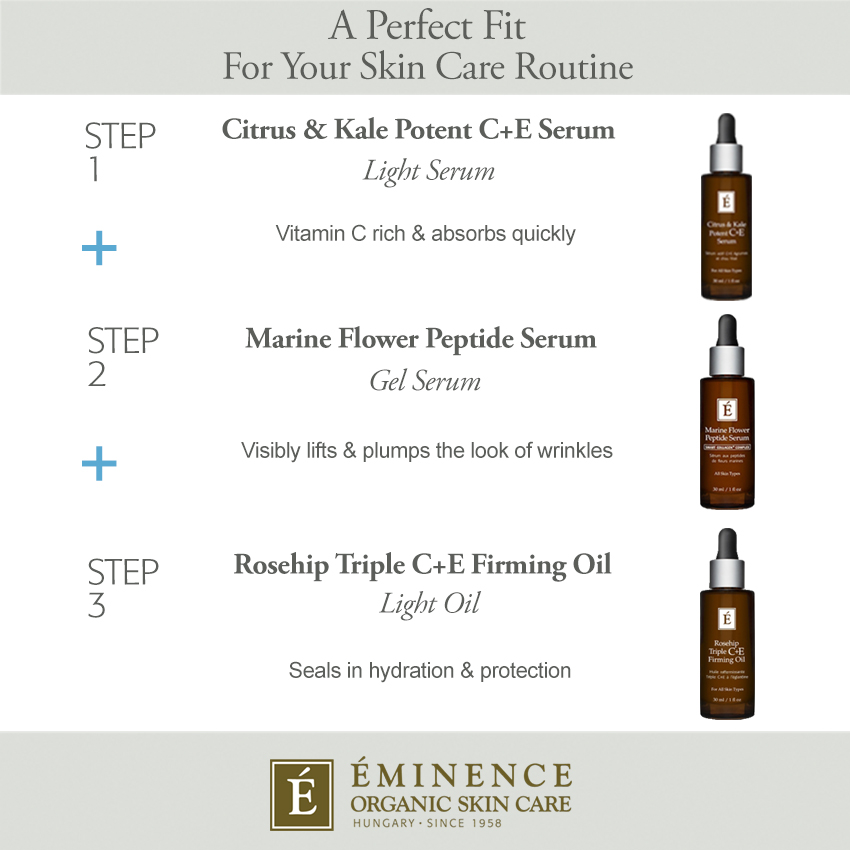 Infographic illustrating how to incorporate three Eminence Organics Serums into your skin care routine