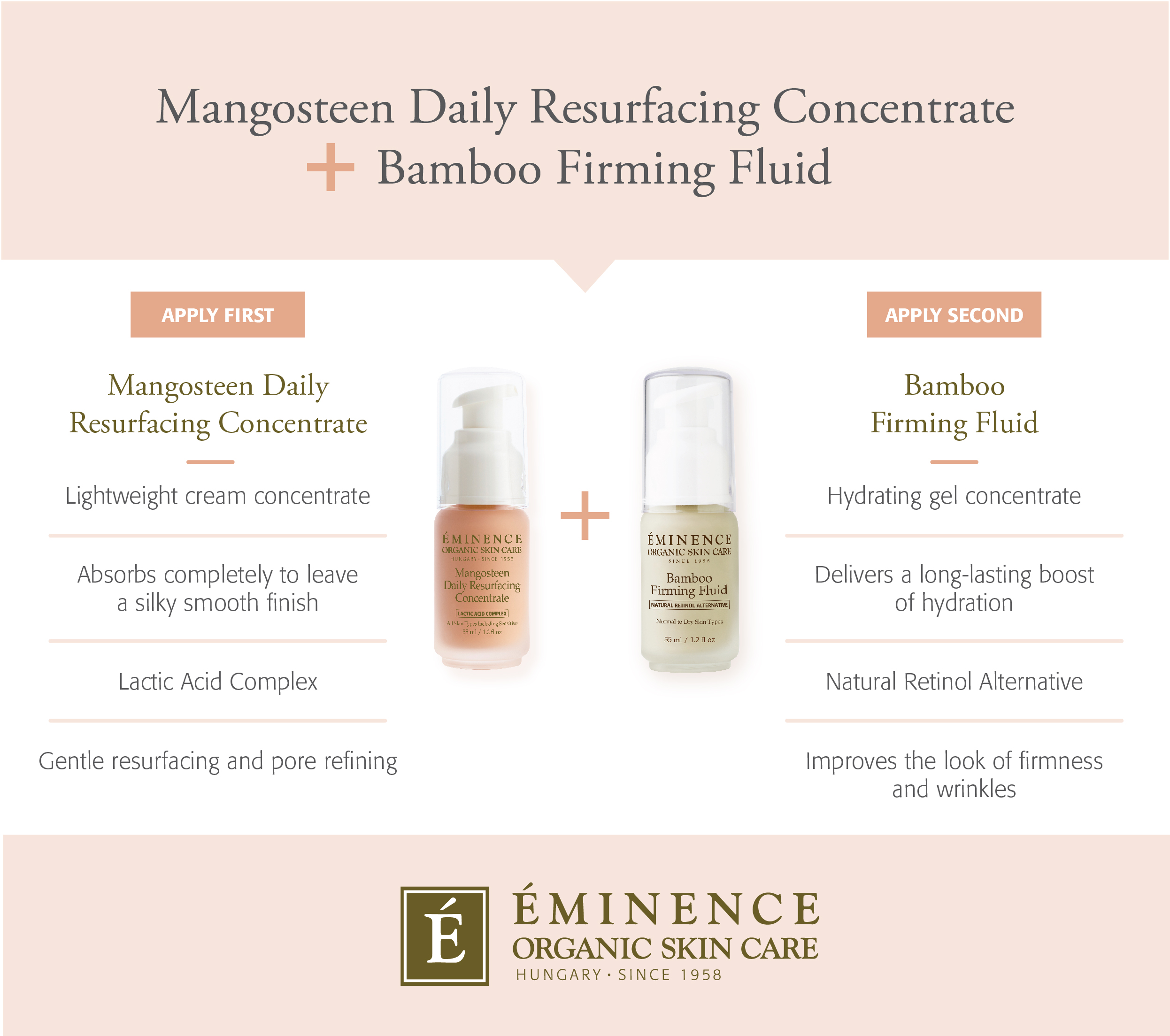 Eminence Organics pairing: Mangosteen Daily Resurfacing Concentrate & Bamboo Firming Fluid