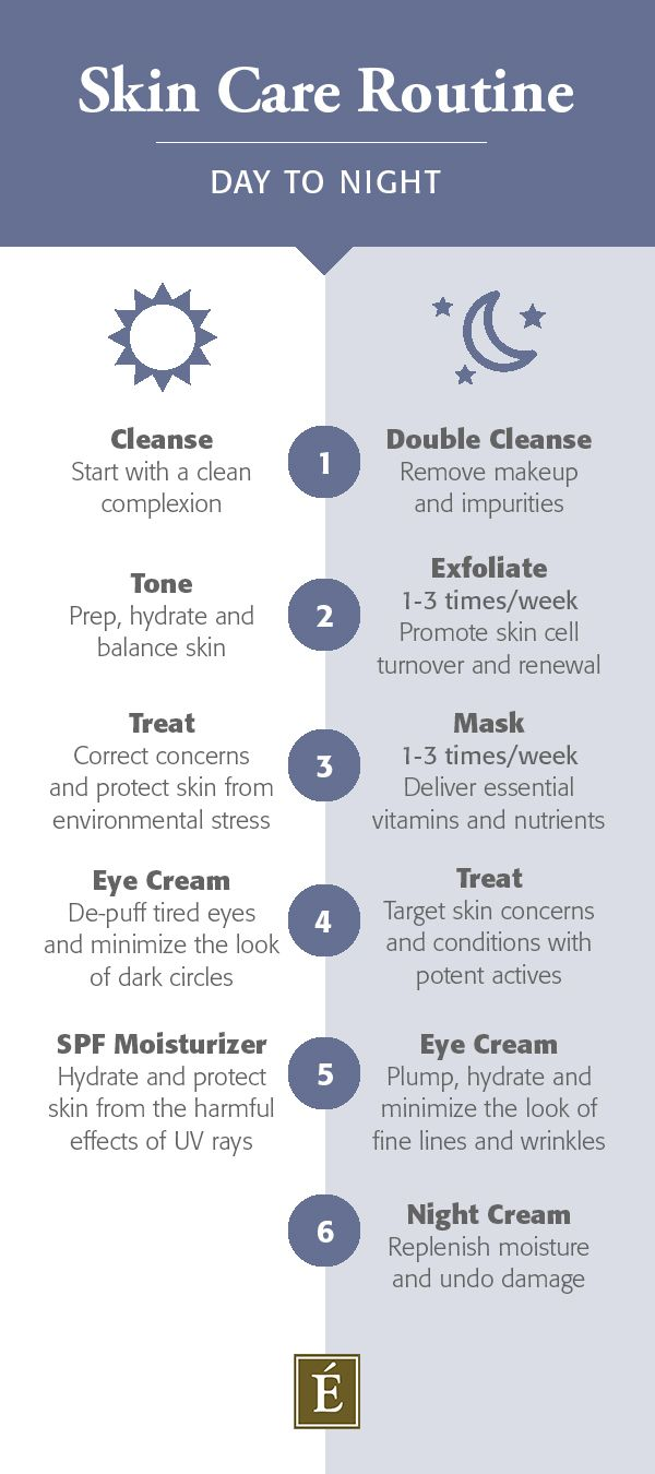 day to night skin care routine infographic