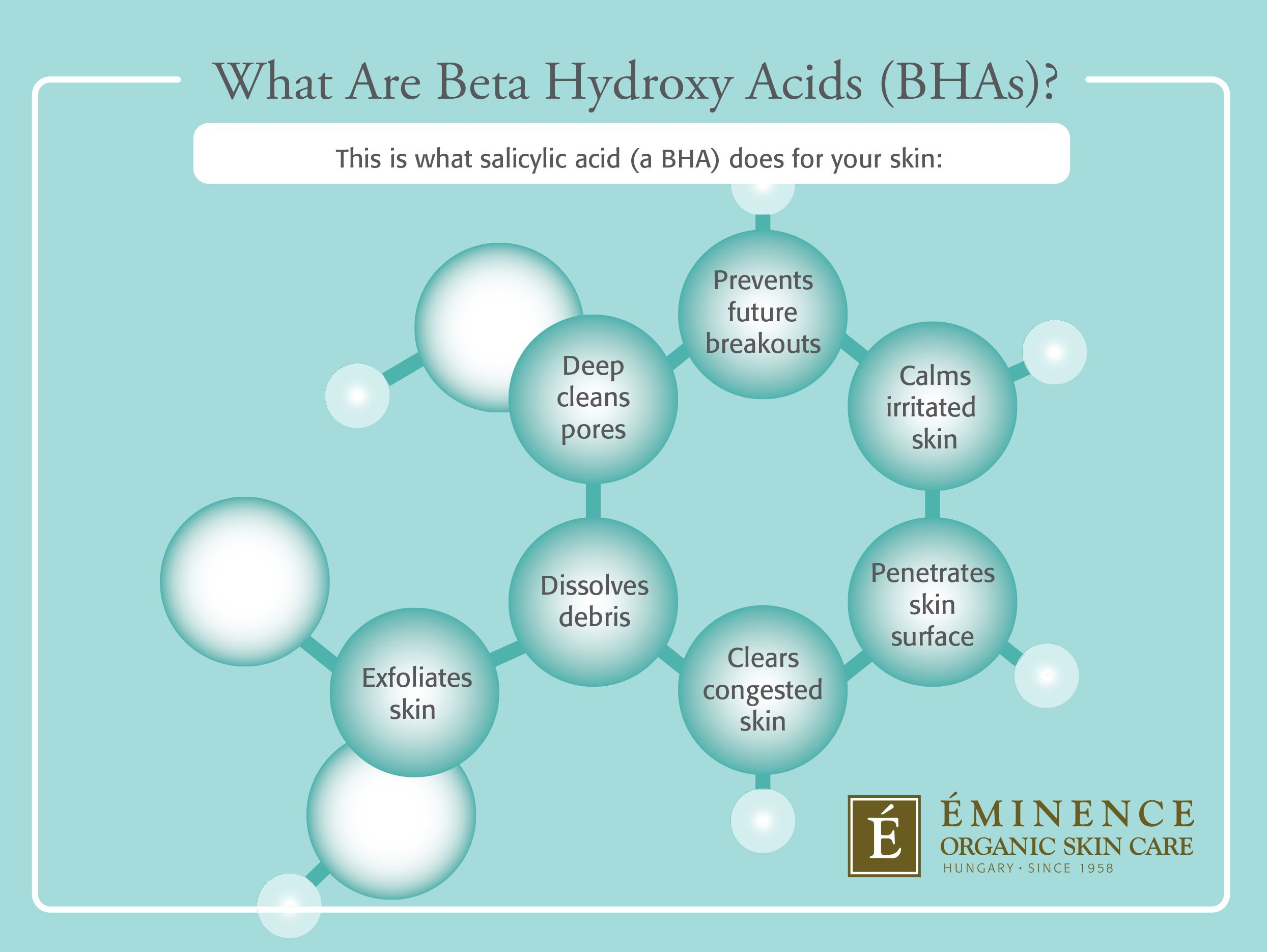 Diagram of what Beta Hydroxy Acids (BHAs) can do for your skin