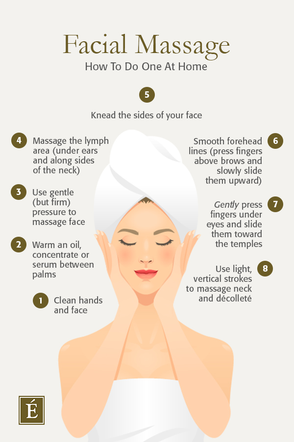 facial massage steps infographic