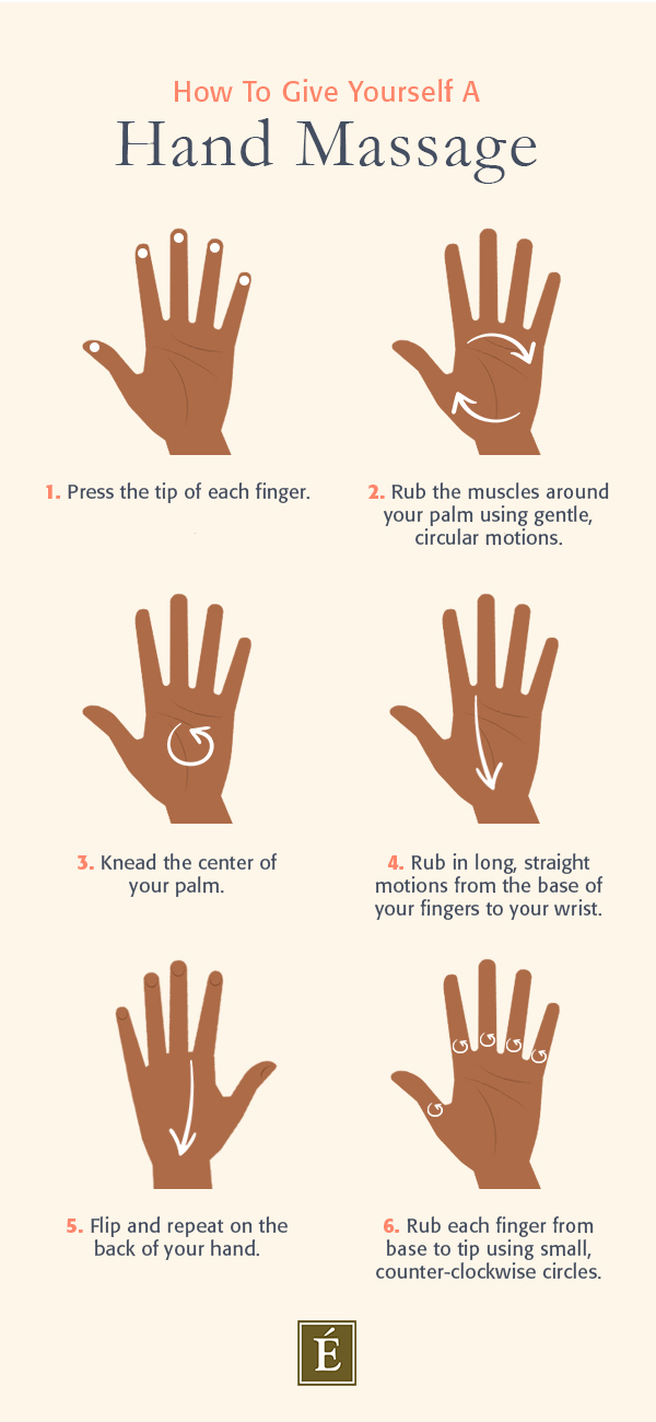 How To Give Yourself A Hand Massage infographic