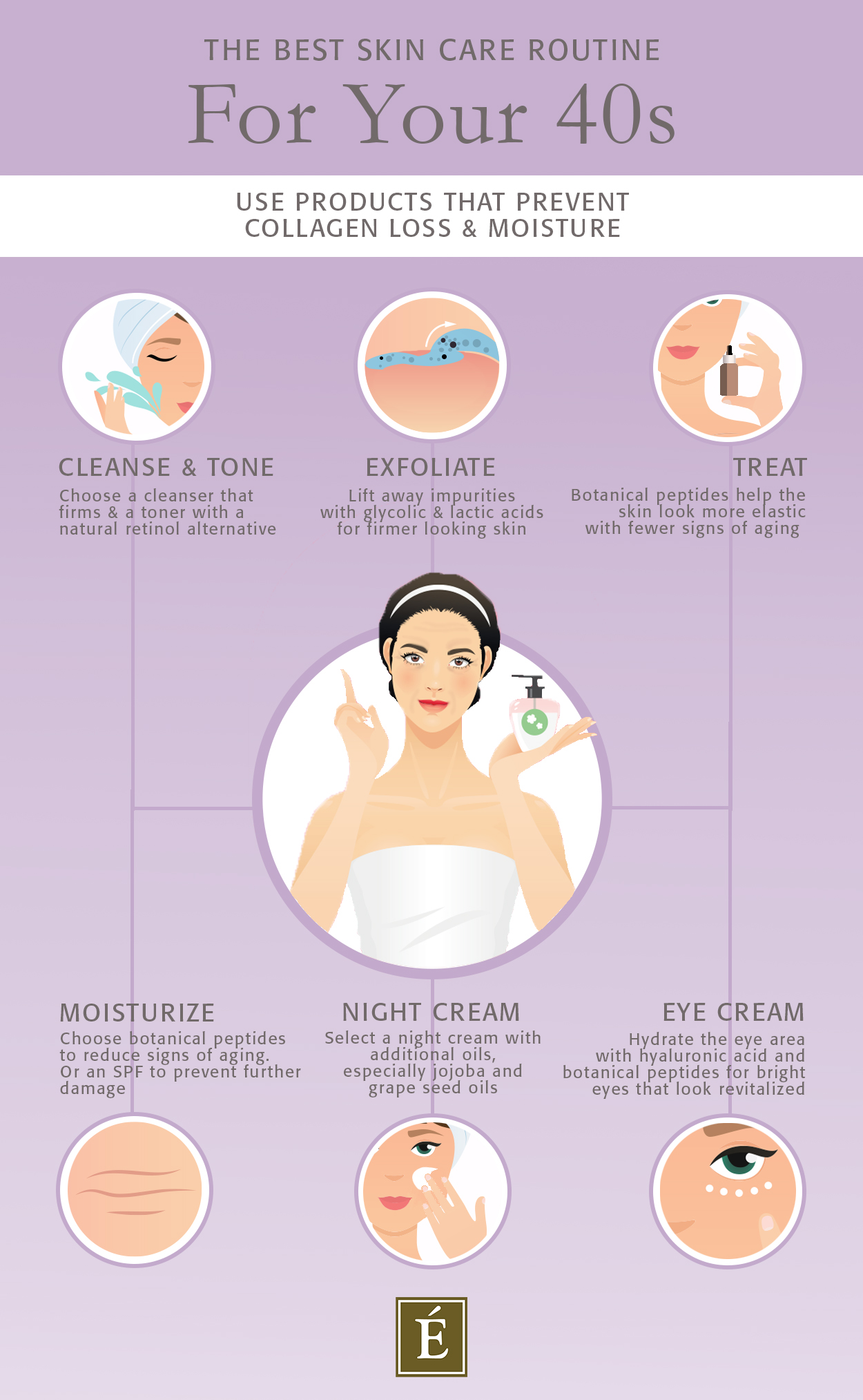 Best Skin Care Routine For Your 40s infographic