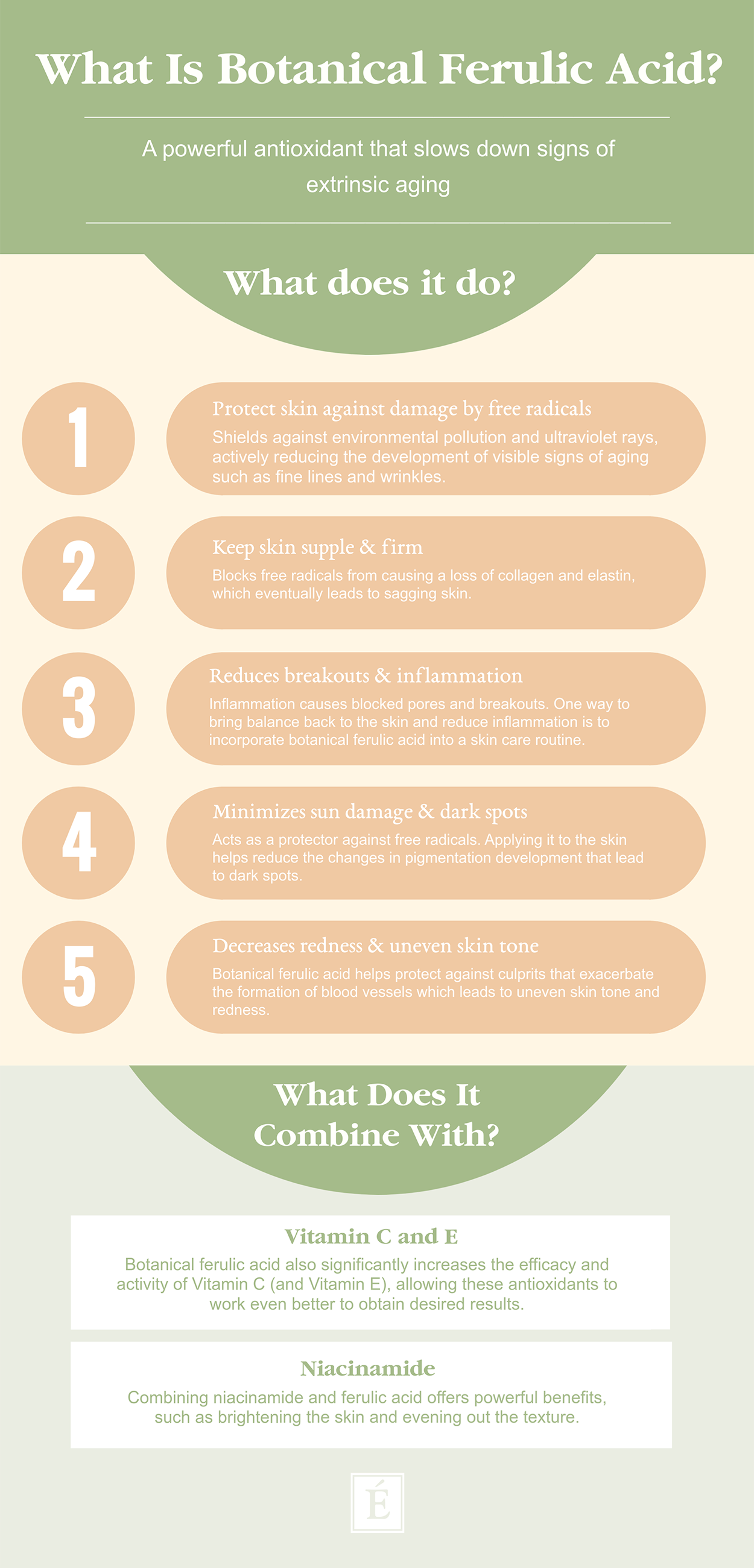 Eminence Organics What Is Botanical Ferulic Acid Infographic