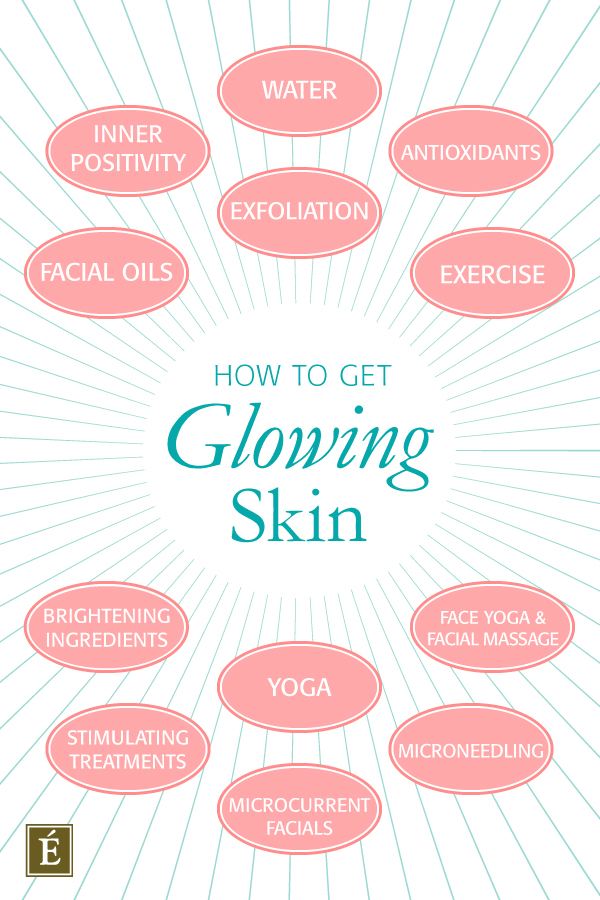 Eminence Organics How To Get Glowing Skin Infographic