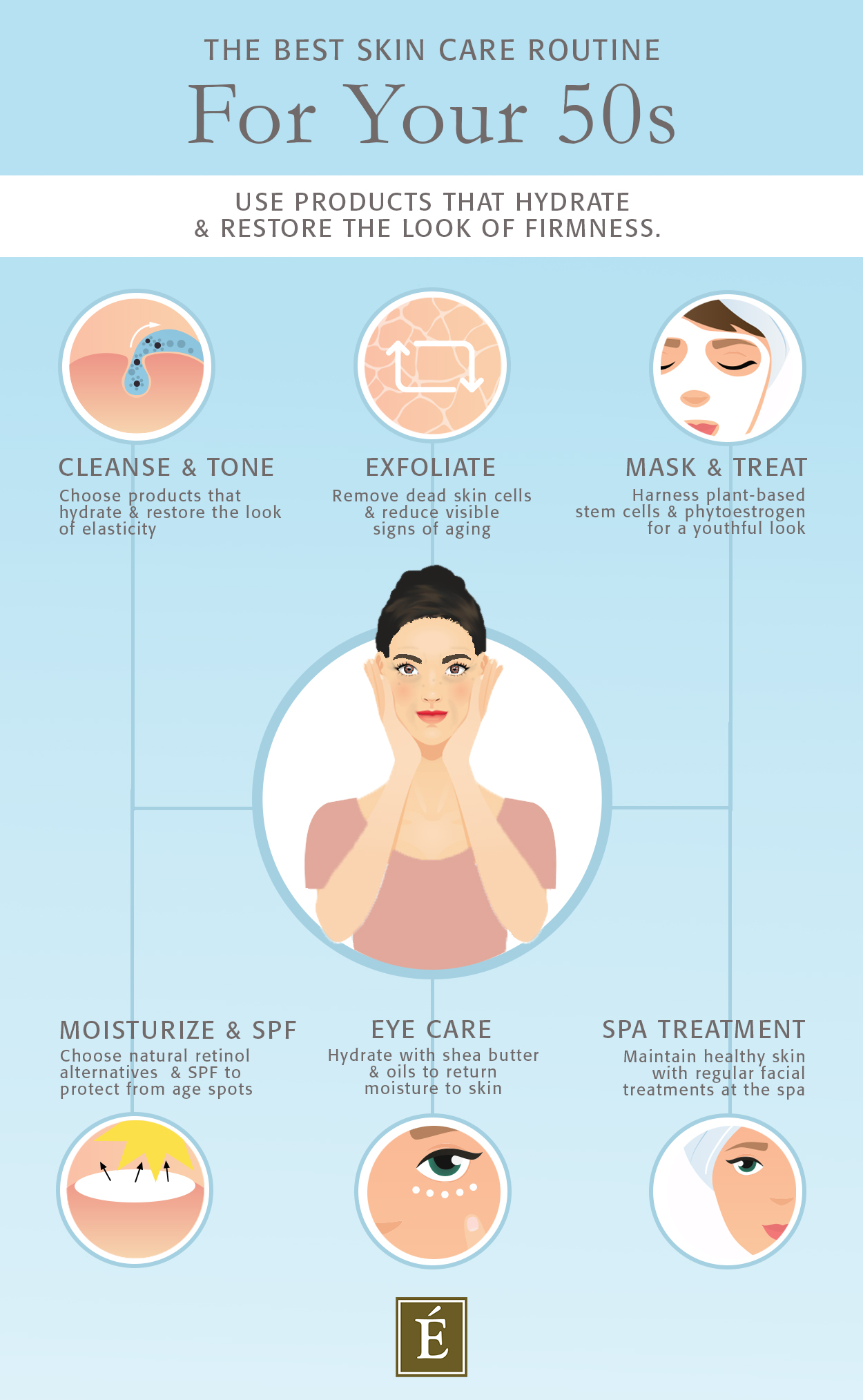 The best skin care routine for your 50s infographic