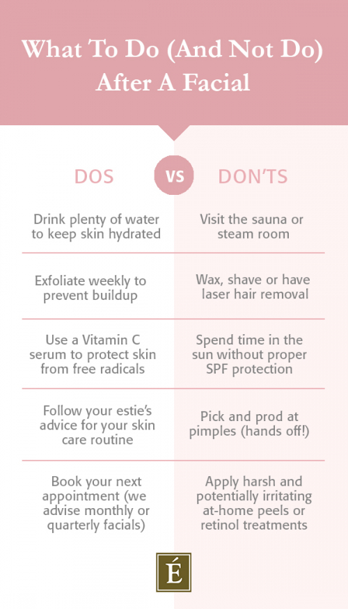 What To Do (And Not Do) After A Facial Infographic