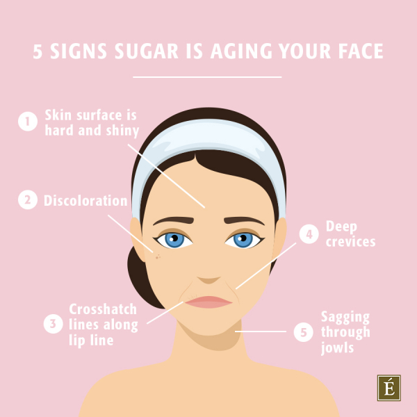 5 signs sugar is aging your face diagram