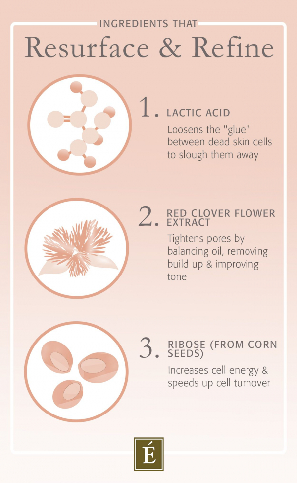 Eminence Organics Ingredients That Resurface & Refine Infographic