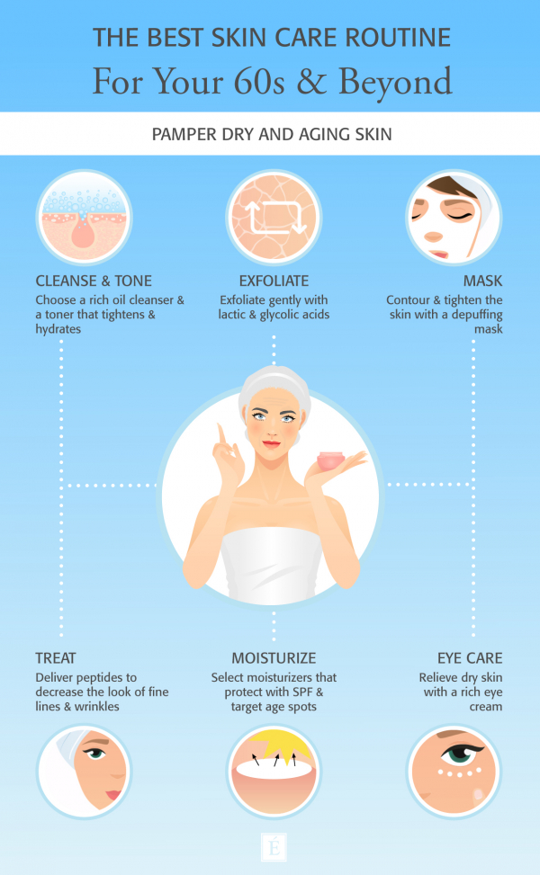 Skin care routine for your 60s and beyond